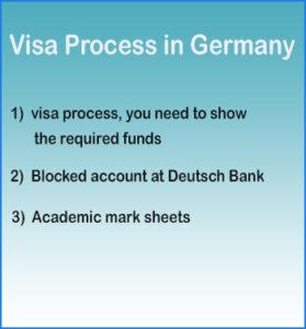 study german in germany visa
